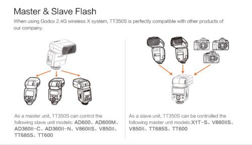 Compatibilidad Godox TT 350 S con multiples dispositivos