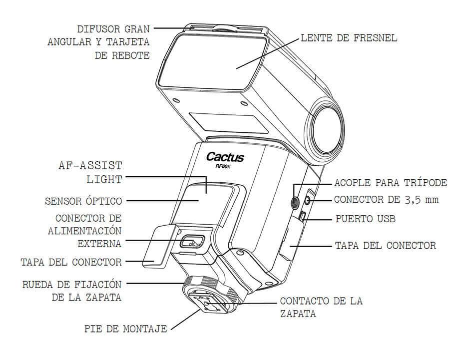 Detalles componentes flash Cactus RF60X